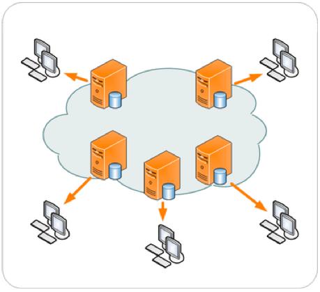 CDN system 2 - CDN, mejora el rendimiento de tu web
