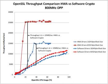 HWA VS NOHWA.pngwidth351ampnameHWA VS NOHWA - 10 ejemplos de servicios cloud para PYMES