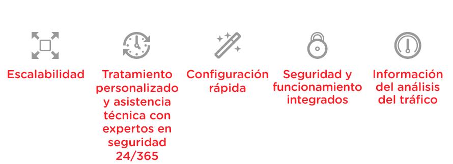 Recurso 16.pngwidth890ampnameRecurso 16 - ¿Por qué elegir Cloudflare como solución de seguridad y rendimiento para tu web?