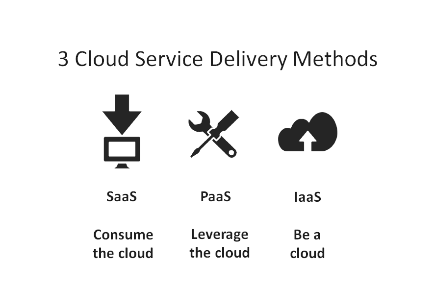 Types-of-cloud-services copia